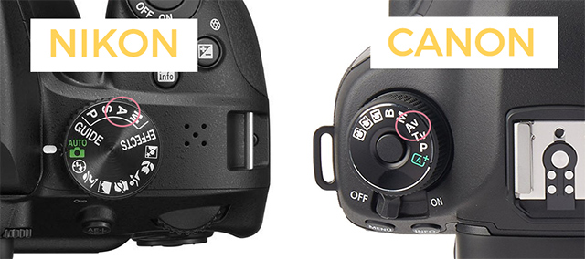camera settings for wildlife photography - Showing Aperture Modes